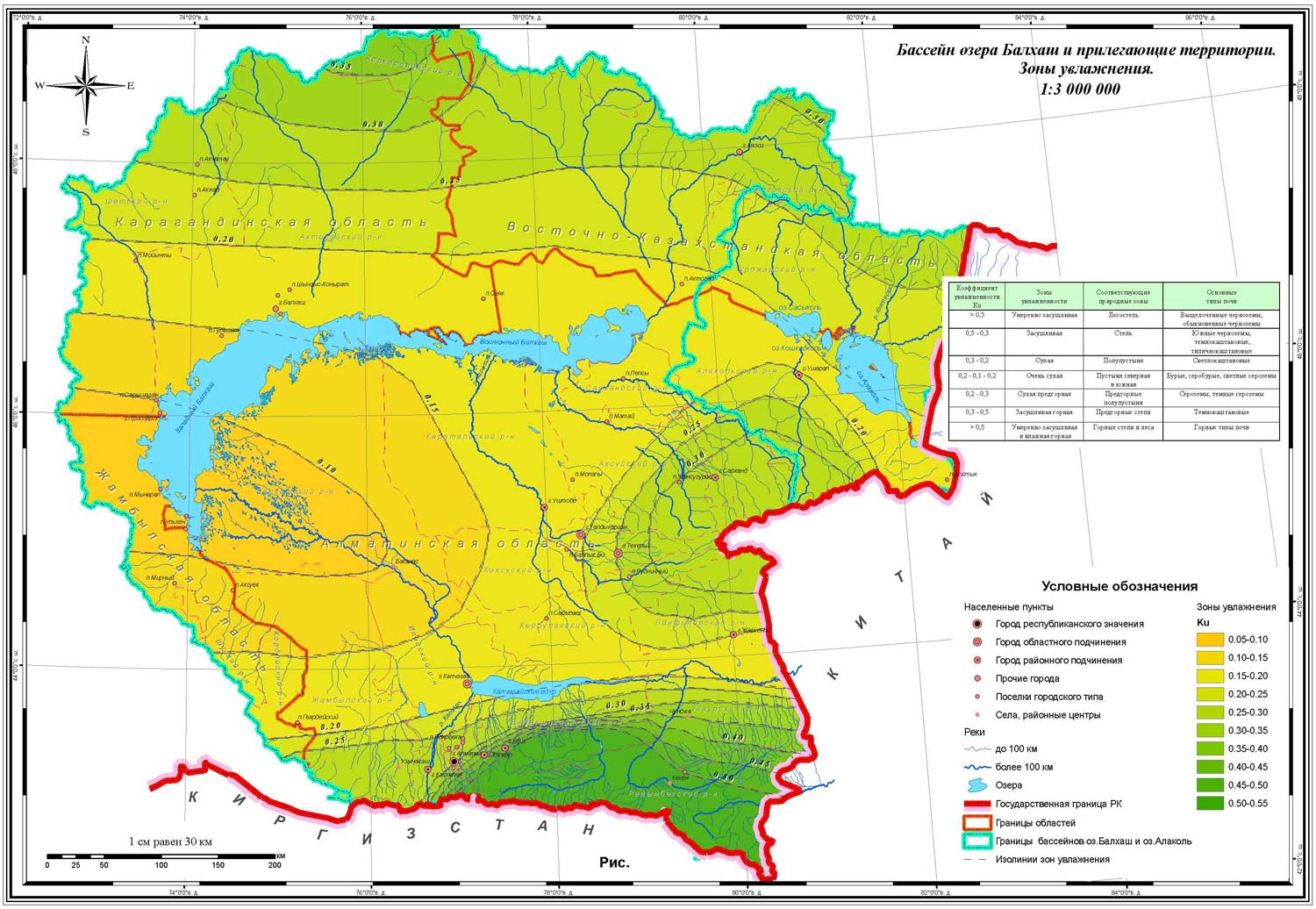 "water resources of kazakhstan And ""sustainable use of water resources in balhash-alakol basins with the seminar on rehabilitation and management of forest resources and pastures in kazakhstan."